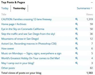 WordPress statistics for 2/14/13